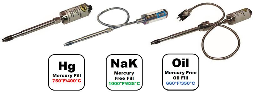 MPI melt pressure transducers and transmitters